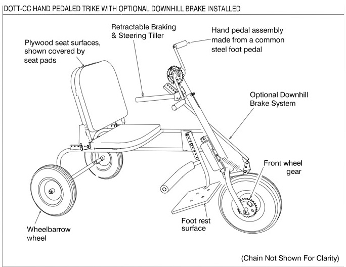 Hand Pedaled Trikes